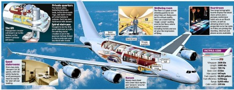 Airbus A380 Superjumbo Private Jet Flying Palace