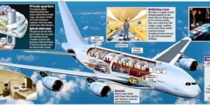 Airbus A380 Superjumbo Private Flying Palace