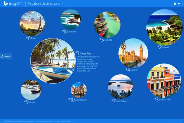most popular vacation destinations on Bing